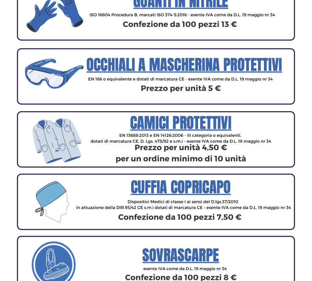 Mascherine chirurgiche e Dpi, i punti salienti della Convenzione stipulata dall'Ordine di Roma in una pratica infografica