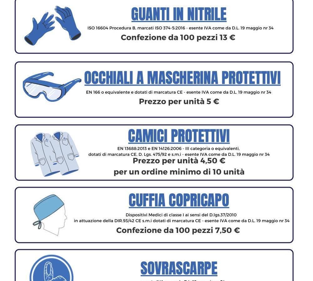 Convenzione Dpi, Ordine ottiene riduzione dei prezzi per mascherine e soluzioni disinfettanti