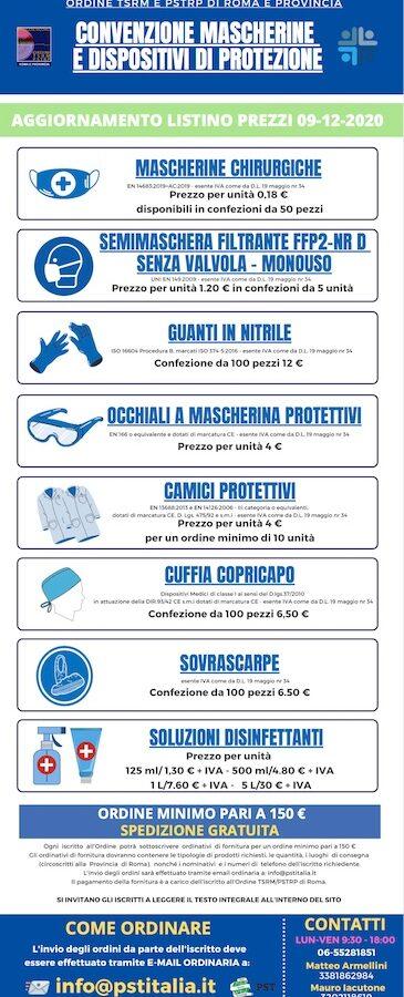 Dpi, scendono ancora i prezzi dei materiali in convenzione: dalle mascherine chirurgiche alle Ffp2, i dettagli del listino